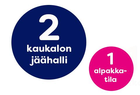 Infograafi: 2 kaukalon jäähalli, 1 alpakkatila